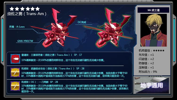本机是地球联合在中立国奥布所有的资源卫星赫利奥波利斯上极为机密开发的五架MS中的一架。可对应战况的不同而换装3种不同的选装部件成为中空装强袭敢达、炮战型强袭敢达和近距离格斗战剑装备型强袭敢达。在赫利奥波利斯时本机所使用的操作系统还很不完全,使机体连走路这样简单的动作都非常困难,但经过调整者少年基拉·大和的改良,操作性得到飞跃性的提高。相转移装甲的使用虽然令机体的防御力大增,但也大大加剧了能量的消耗。本机在与圣盾敢达交战中同时大破,奥布找到了机体的残骸并加以修复,然后交由穆·拉·弗拉格驾驶。