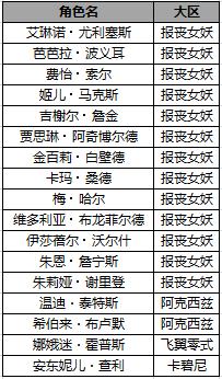 12月14日账号封停名单
