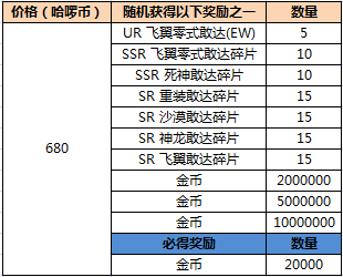 SD敢达强袭战线流星行动II礼包包括飞翼零式敢达(EW)、飞翼零式敢达、死神敢达、沙漠敢达、重装敢达、神龙敢达等。